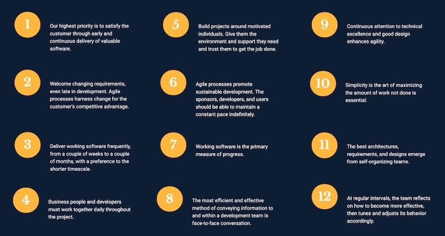 the twelve agile principles applied to leadership