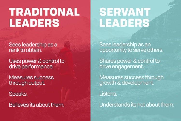 traditional leadership vs servant leadership graphic